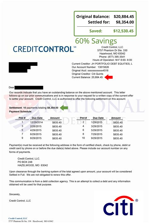 Citibank Credit Letter Debt Settlement Letters