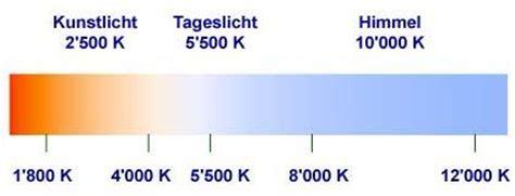 Kelvin Licht by Led Kugel E27 9 W 230 V Matt Warmweiss Led Leuchtmittel