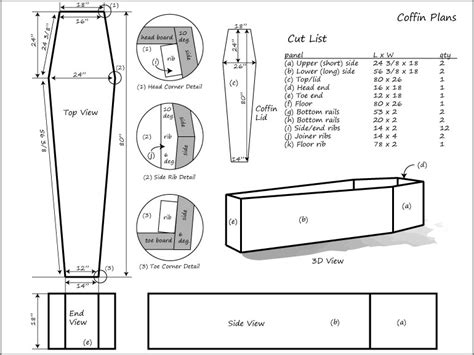 wooden pattern making pdf build your own coffin northwoods casket company