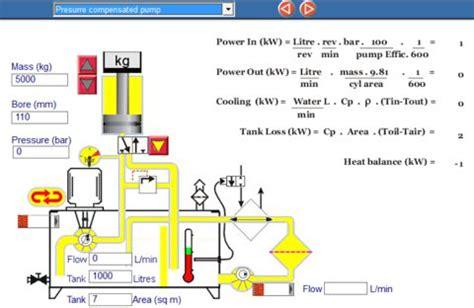 integrated hydraulic circuits schematic design exle bom exles elsavadorla