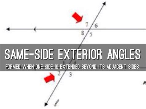Same Side Interior Angles Are Congruent by Unit 1 Vocab By Chapman