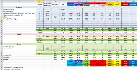 kohlenhydrat tabelle kohlenhydrate tabelle related keywords kohlenhydrate