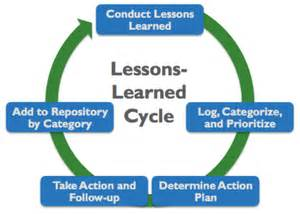 generating value by creating a lessons learned plan