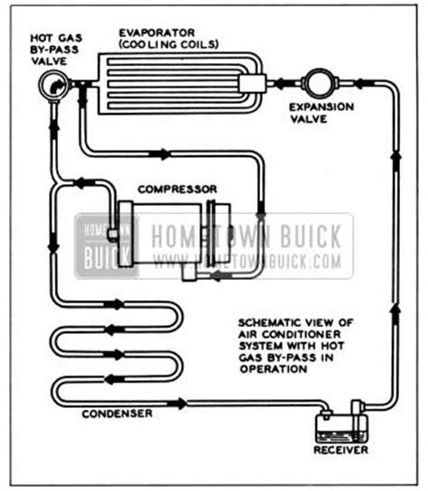 wiring diagrams for frigidaire refrigerators wiring