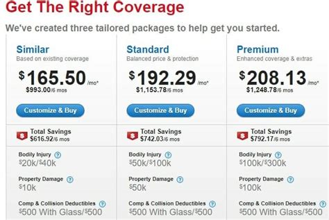 Insurance Quote by Get A Quote On Car Insurance State Farm Best Cars