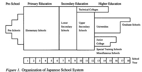 the parish school its aims procedure and problems classic reprint books jte v5n1 technology education in japan