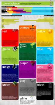 psychology of color the psychology of color visual ly