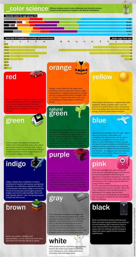 the psychology of color visual ly