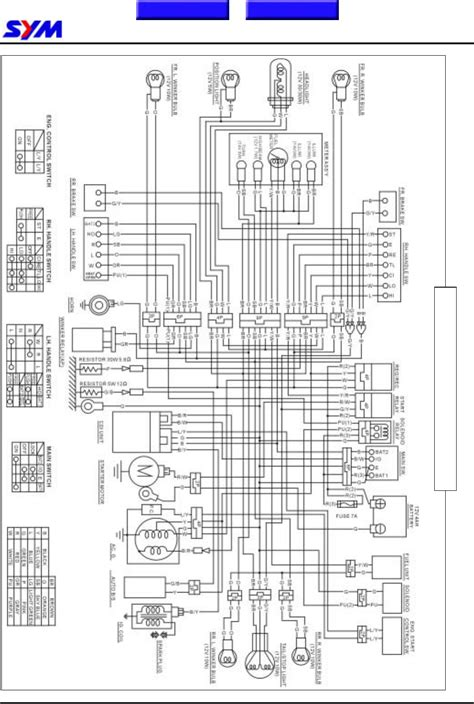 sym mio wiring diagram jeffdoedesign