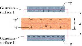 capacitor with dielectric slab the figure below shows a parallelplate capacitor o chegg