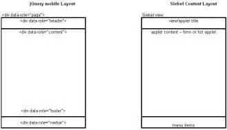 jquery layout maker siebel wireless for mobile smart phones ralli sarma s