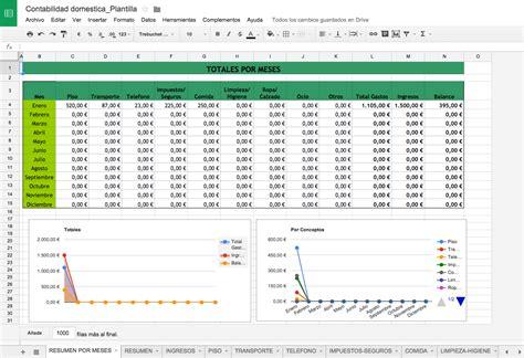 formato de excel para calculo de declaraciones mensuales 2016 plantillas para control de gastos dom 233 sticos