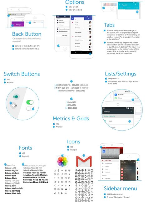 design guidelines for mobile apps ui ท แตกต างของ android และ ios a guide to app ui
