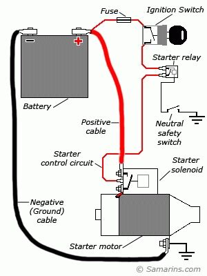 how to wire a starter switch diagram wiring diagram and