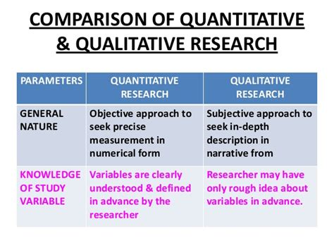 qualitative design meaning qualitative research educ 230 communication skills for