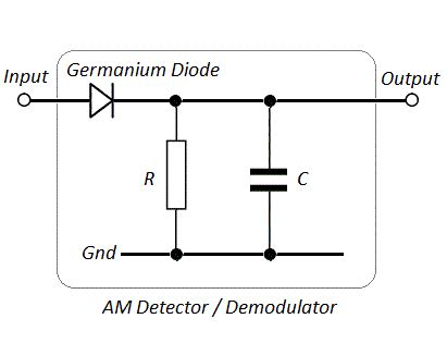 function of diode detector function of diode detector 28 images diode detector transfer function 28 images analog