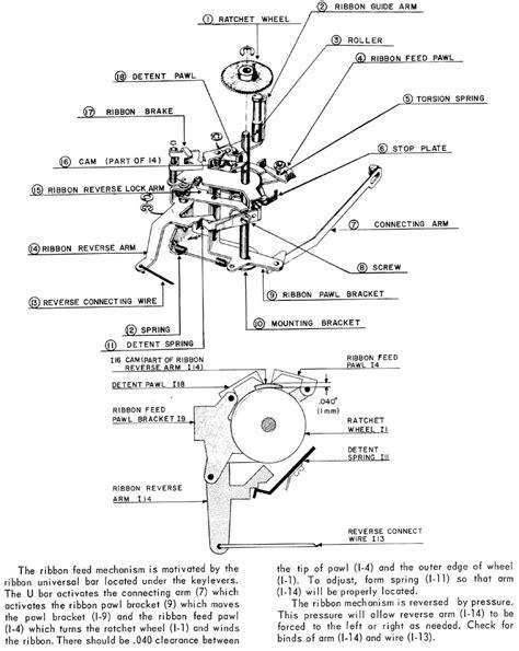snorkel wiring diagram 28 images 36 volt battery