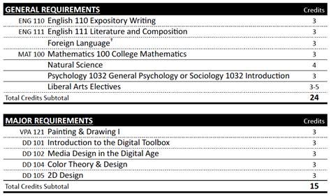 game design hostos digital design animation hostos media design programs