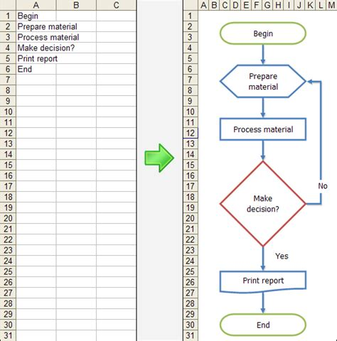 interactive flowchart 6 best images of printable blank swimlane flowchart