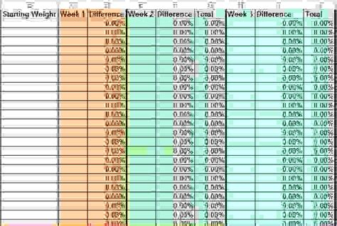 4 Weight Loss Challenge Spreadsheet Procedure Template Sle Weight Spreadsheet Template