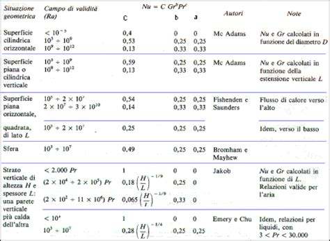 coefficiente liminare interno ethan frome