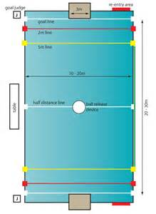 pool layouts water polo sask 187 pool layout