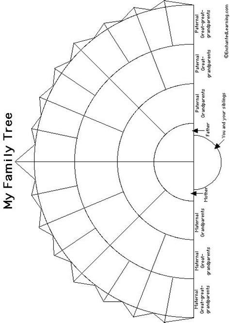 family tree fan template fan chart genealogy genealogy charts