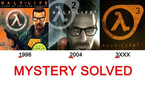 Half Life 3 Meme - image 574327 half life 3 confirmed know your meme