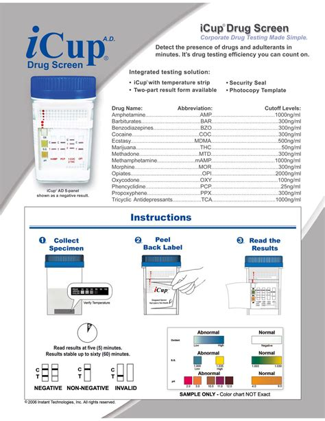 icup test icup screen rsi laboratories