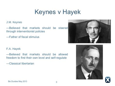 libro keynes vs hayek redx pharma neil murray