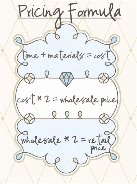 Handmade Jewelry Pricing Formula - the true cost of selling your handmade products tolmema