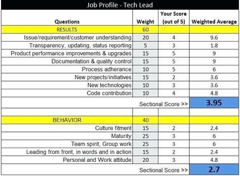 employee evaluation questions employee self evaluation