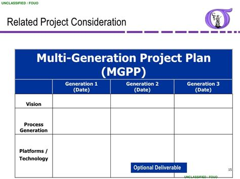 multi generational project plan template ng bb 51 improve tollgate