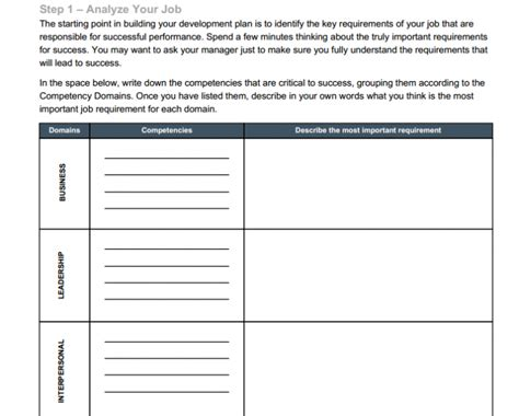 coaching record template employee coaching form sle pictures to pin on