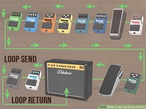 how to arrange guitar pedals wiring diagrams wiring diagram