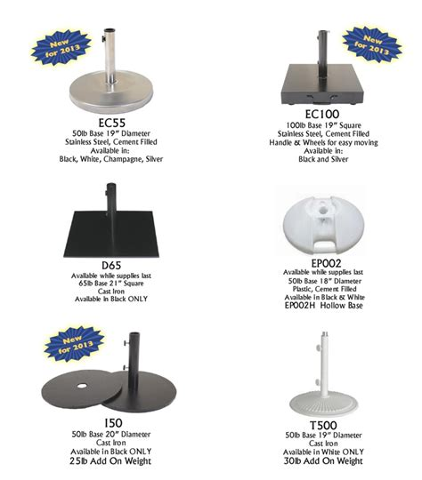 Patio Umbrella Stand Parts Patio Umbrella Base Parts Icamblog