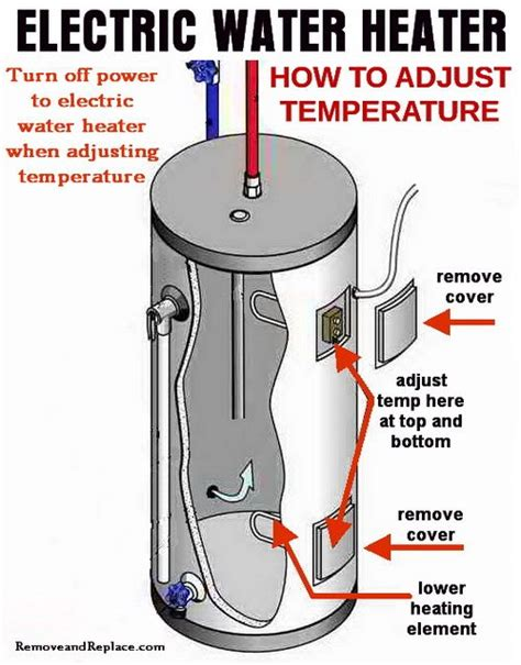 richmond electric water heater temperature adjustment how to change the temperature on your electric water