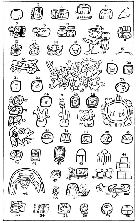 design language meaning the project gutenberg ebook of day symbols of the maya