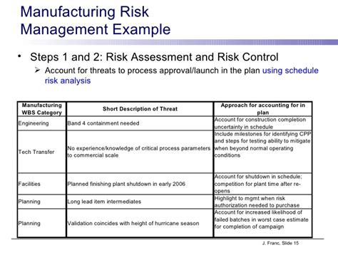 manufacturing risk assessment template project risk management