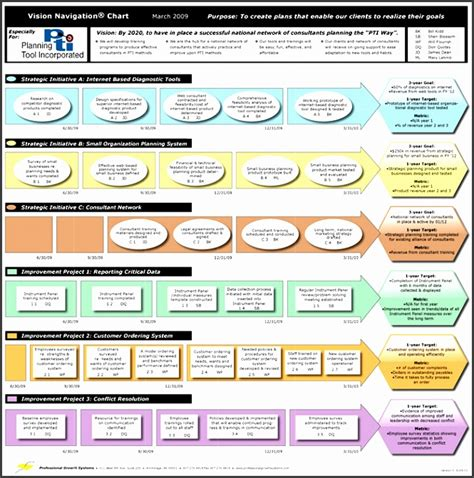 human resources strategic planning template 7 strategic planning process template sletemplatess