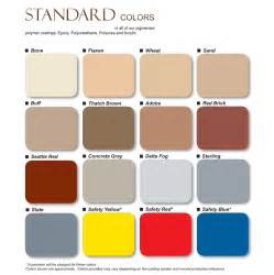 standard colors formica color chart