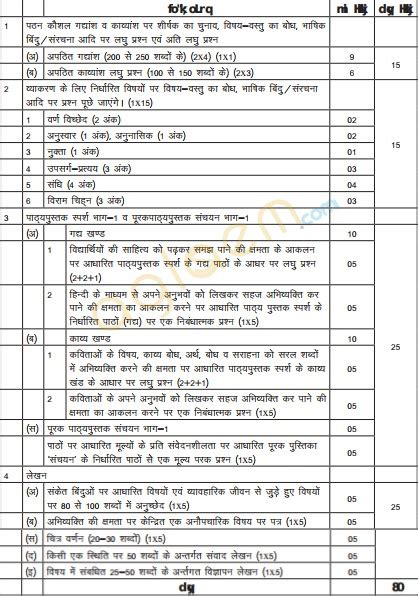 design pattern question paper cbse class 10 hindi b exam pattern marking scheme