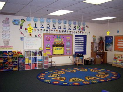 pattern of family organization preschool classroom design ideas with colorful decoration