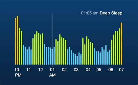 sleep time  azumio