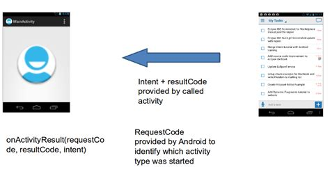 android studio intent tutorial android intents tutorial