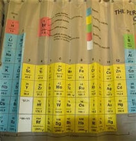 geeky shower curtain check out these geeky shower curtains