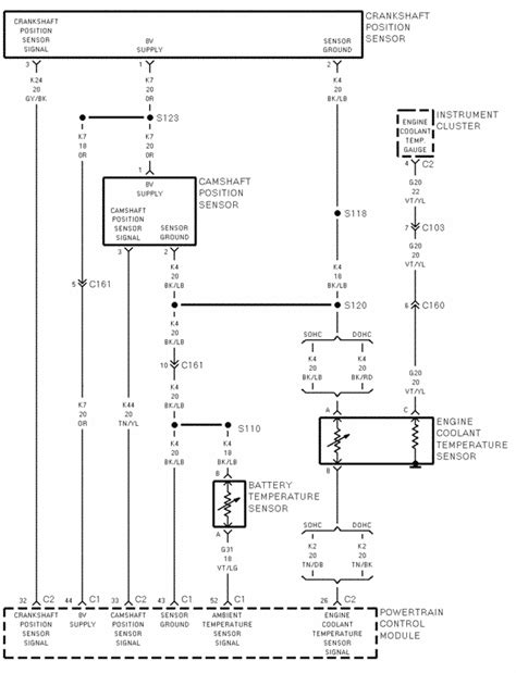 2005 dodge neon air conditioning wiring diagrams wiring