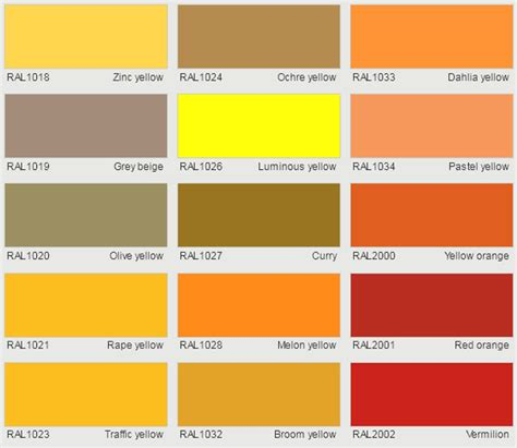 Most Popular Interior Paint Colors ral 1018 2002 car interior design