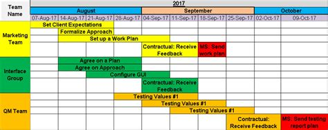 Project Timeline Template 8 Free Sles Free Project Management Templates Free Simple Project Timeline Template Excel