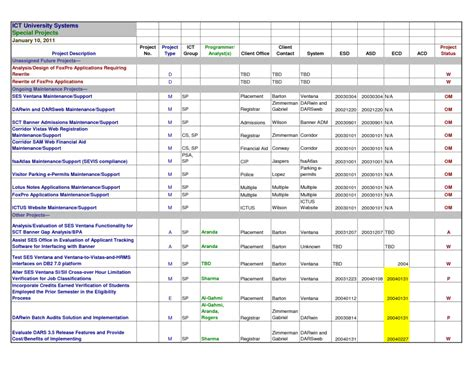 Sales Tracker Spreadsheet by Sales Tracking Spreadsheet Template Tracking Spreadsheet